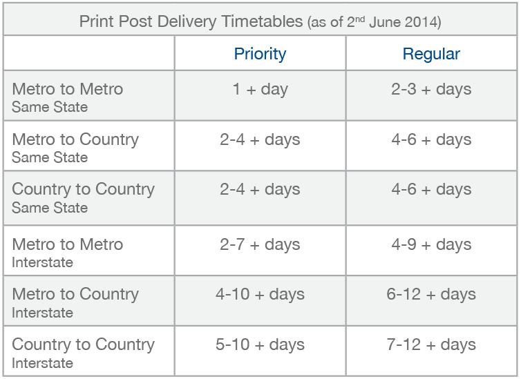 Printposttimetable