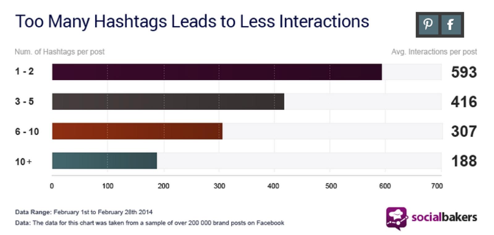 Hashtag-infographic